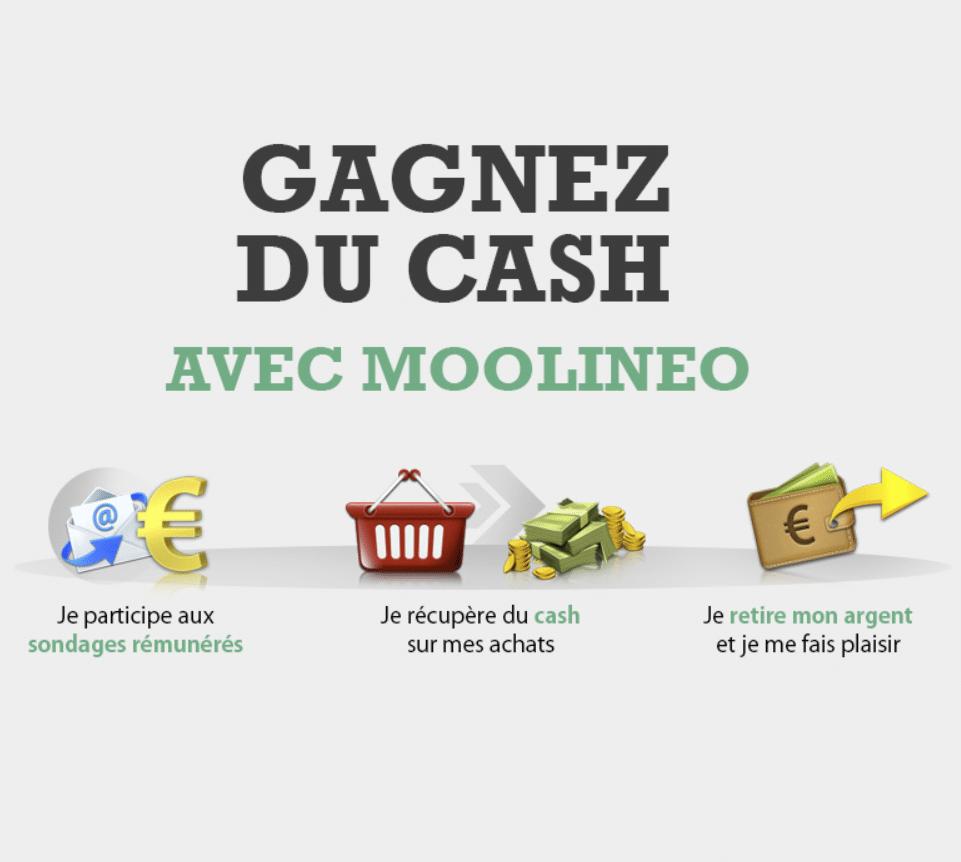 gagner du cash avec moolineo