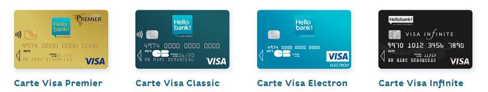 Hello bank - carte bancaire