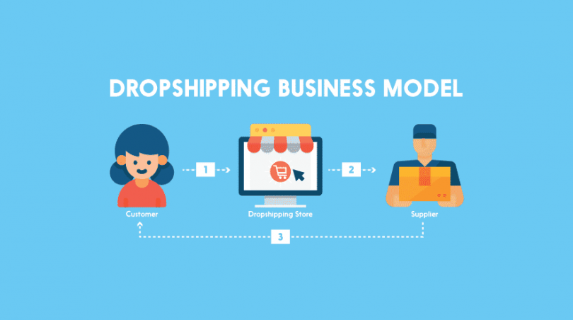 site dropshipping clé en main
