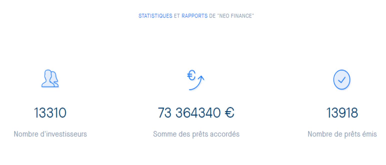 Neo Finance - Fiche d'identité